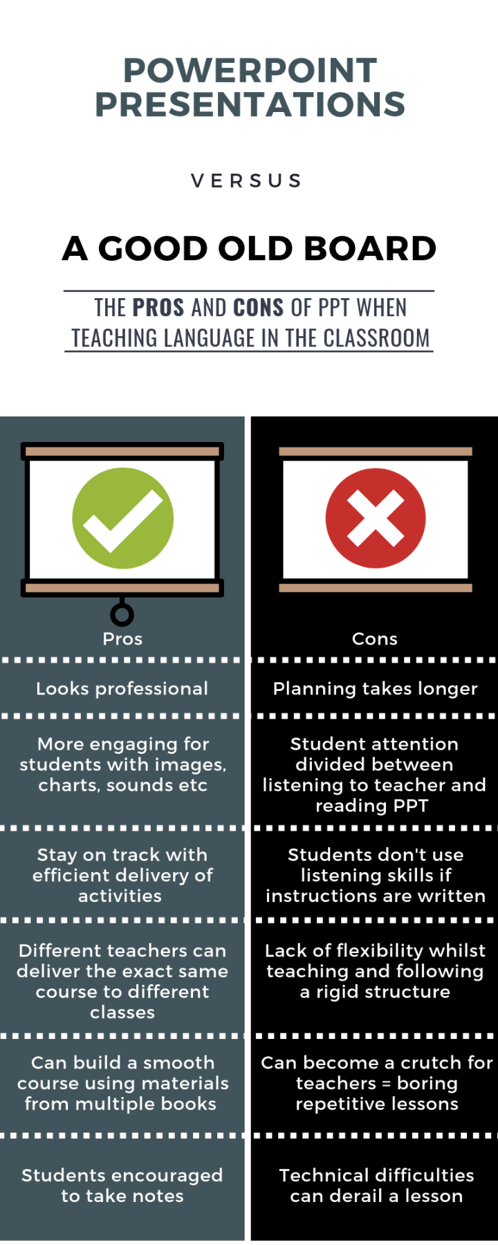 PPT pros and cons on the classroom